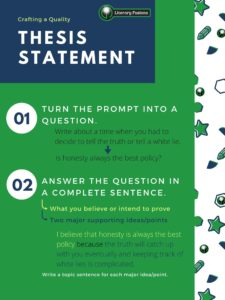 crafting a quality thesis statement