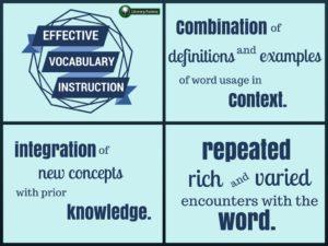 effective vocab instruction
